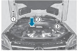 Engine number identification plates technical data for Mercedes benz vin number location